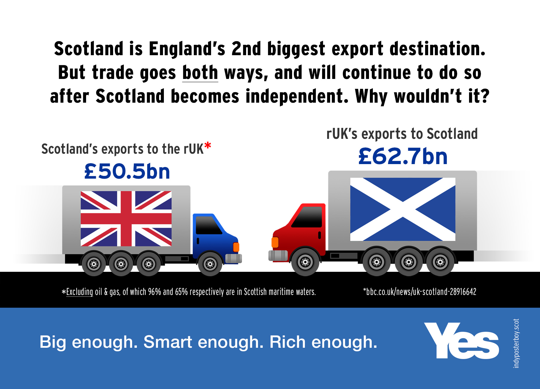 Yes Posters – Page 8 – IndyPosterBoy